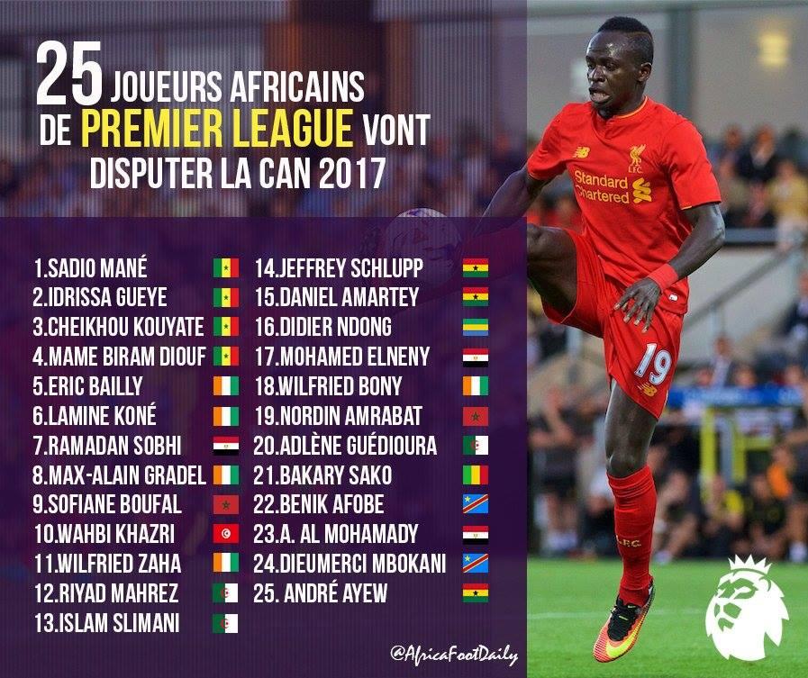 Premier league: Sadio Mane et 24 autres joueurs vont laisser leur club pour aller disputer la Can 2017