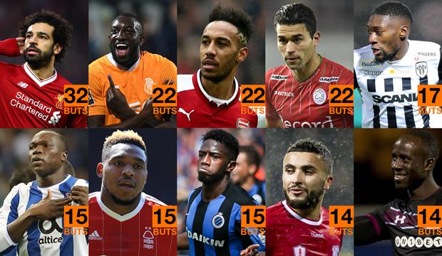 meilleurs buteurs africains, Mohamed Salah, Sadio Mané, Saison 2017-2018, Salah, top 10 meilleurs buteurs africains, vidéo des meilleurs buteurs africains