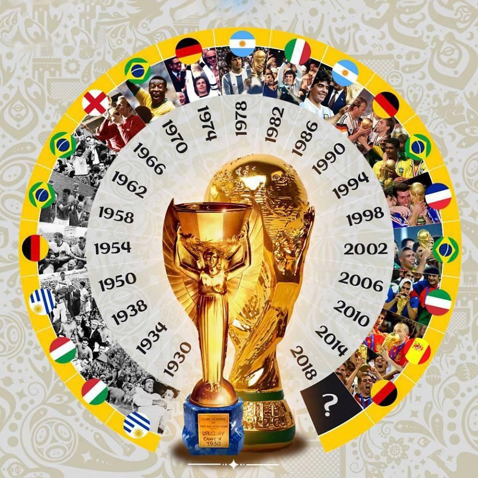 Amerique, Coupe du monde, Europe, Palmarès