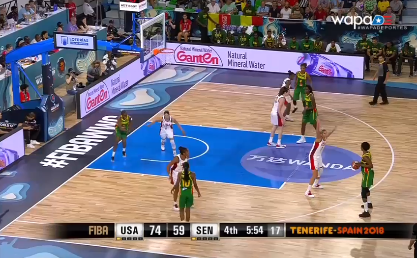 mondial basket 2018, Sénégal, Usa