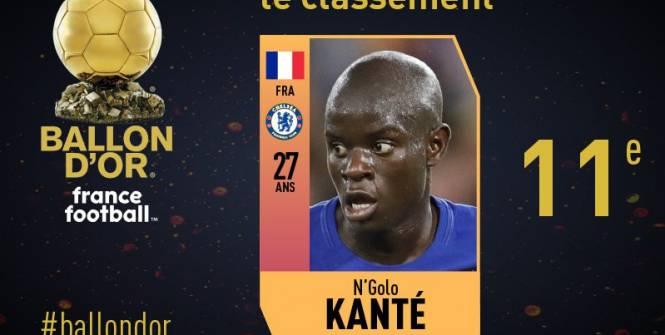 (Chelsea) 11e, Ballon d'or, classement, Ngolo Kanté