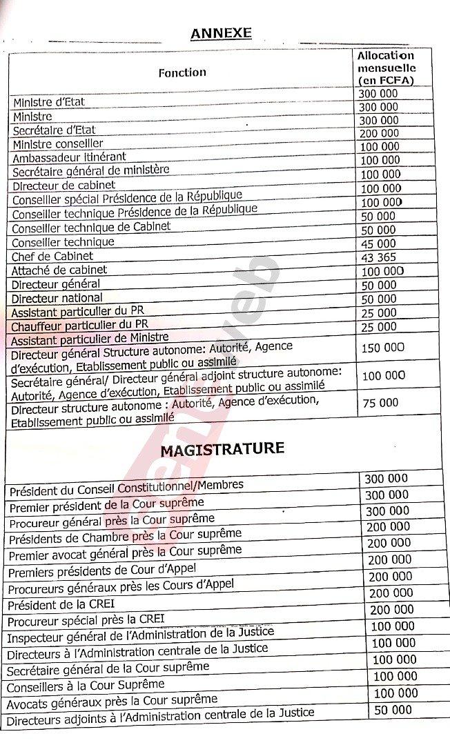 2 1 - Facture téléphonique de l'Etat : Macky signe le décret de répartition